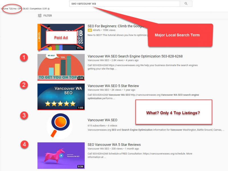 Get top YouTube listings with our video seo at Vancouver WA SEO