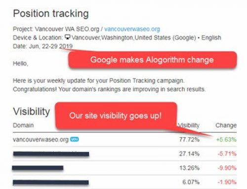 Will Google Limit The Number Of Top Listings For A Website?